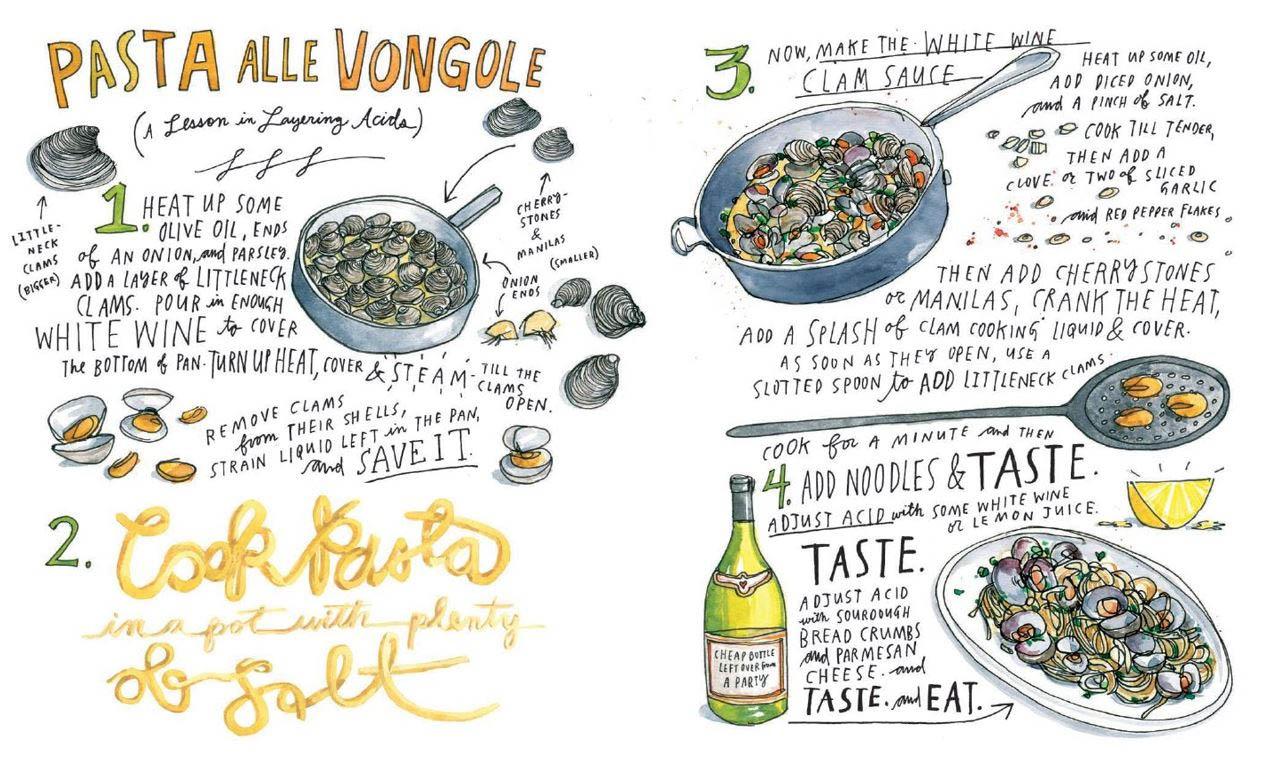 Samin Nosrat_Salt Fat Acid Heat Recipes_Pasta alla Vongole